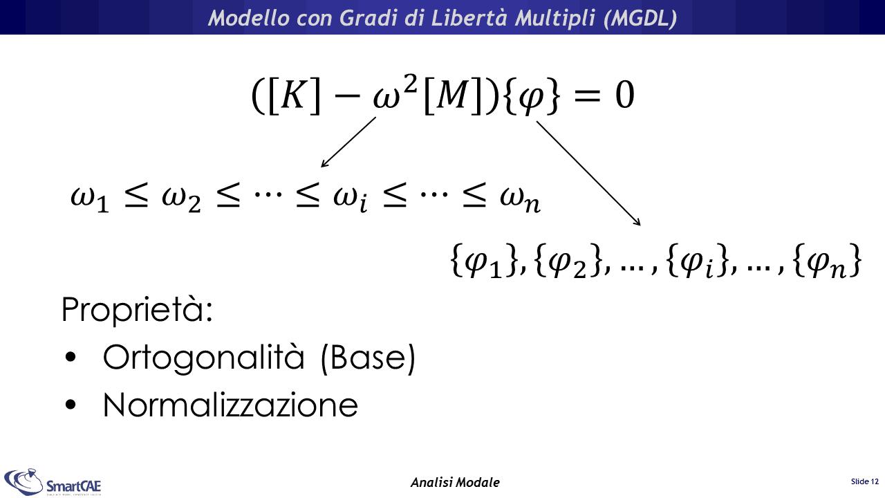 Analisi Modale - Modello a Gradi di Libertà Multipli (MGDL)
