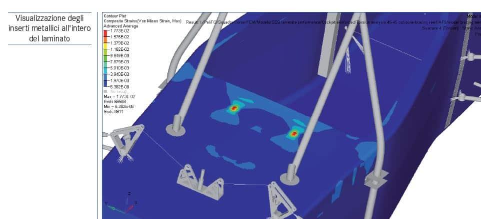 Visualizzazione deformazioni a seguito di tiro attachi cinture