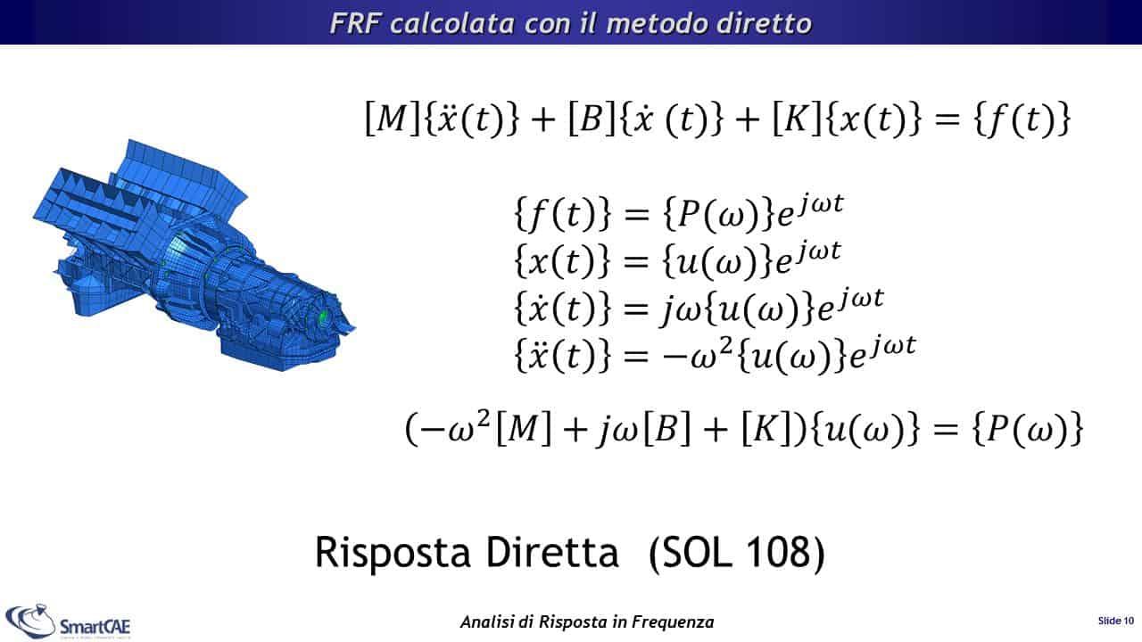 Funzione di risposta in frequenza FRF calcolata con il metodo diretto