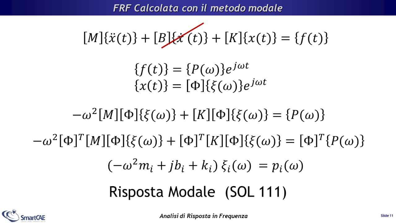 Funzione di risposta in frequenza FRF calcolata con il metodo modale