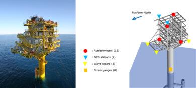 Il caso di studio della piattaforma offshore Valdemar
