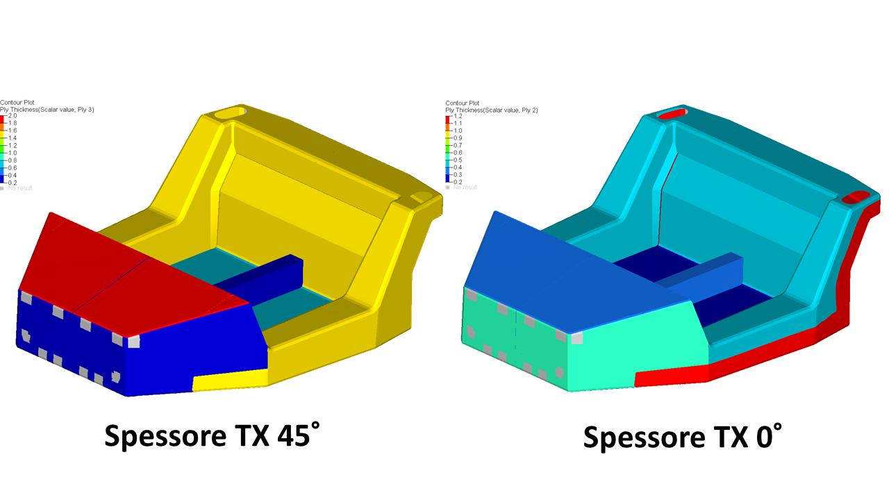 Figura 2 – Esempio di Ottimizzazione Parametrica