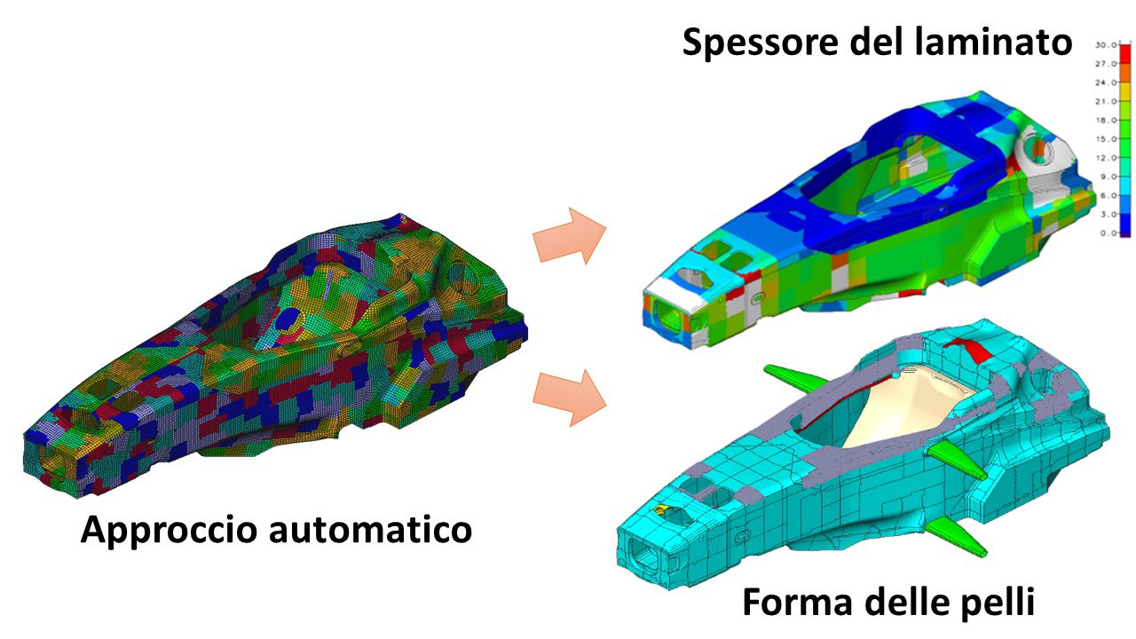 Figura 6 – Ottimizzazione Topometrica con OptiAssist