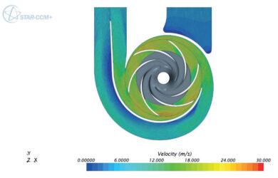 StarCCM+ aiuta MSI ad analizzare l'idraulica delle pompe