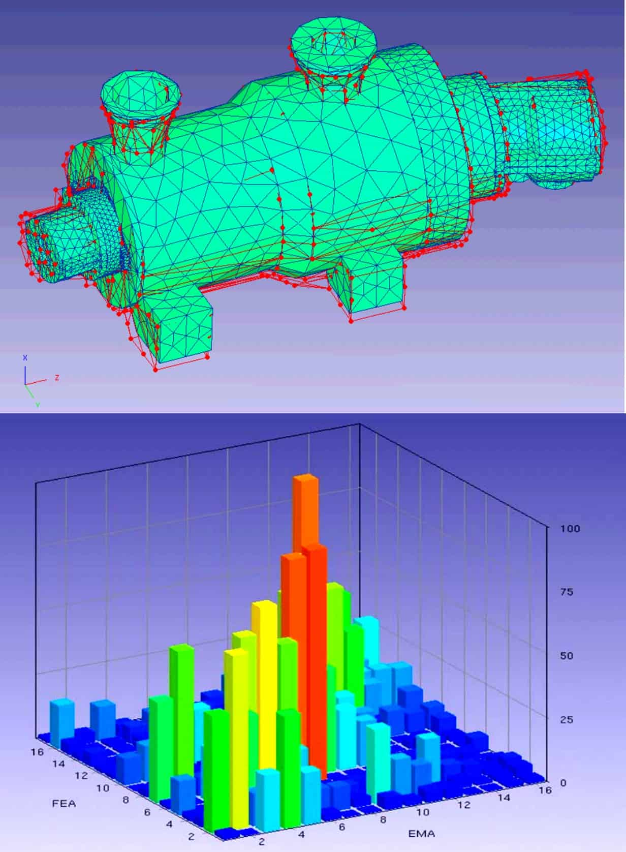 Figura 1: Correlazione Spaziale e Modale del modello FEM di una pompa.